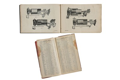 Lot 20 - An Early Cadillac Single-Cylinder Instruction Book